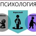 Психология: Ребенок, Взрослый, Родитель